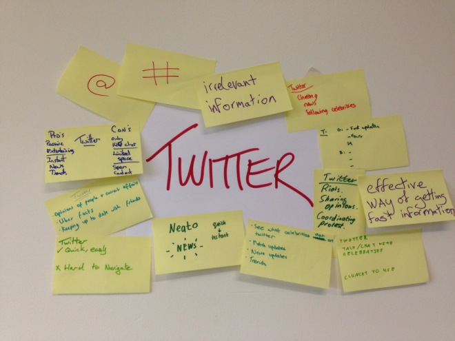 Student views on Twitter (September 2013)