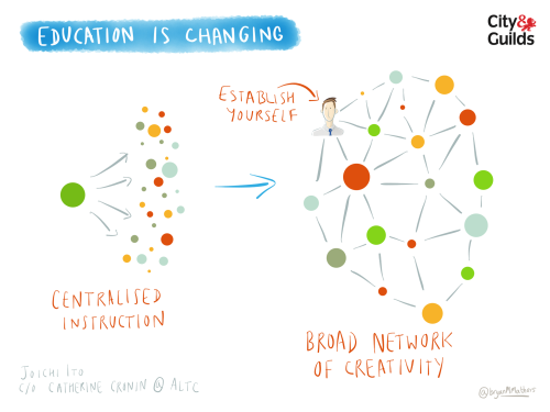 """Education is Changing"" by Bryan Mathers (Flickr) is licensed under CC BY-ND 2.0"
